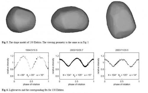 Modello dell'asteroide 130 Elektra (Durech et alt)