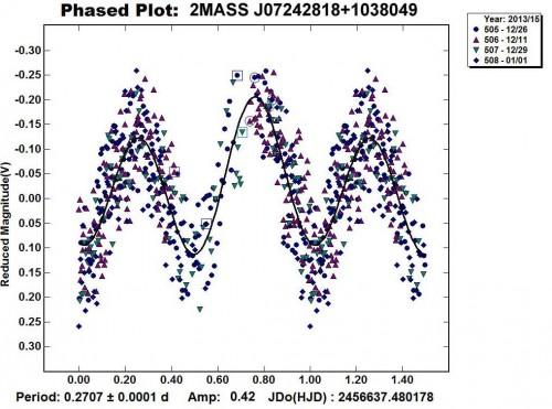 2MASS-J07242818+1038049